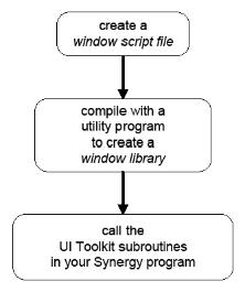 What is UI Toolkit?